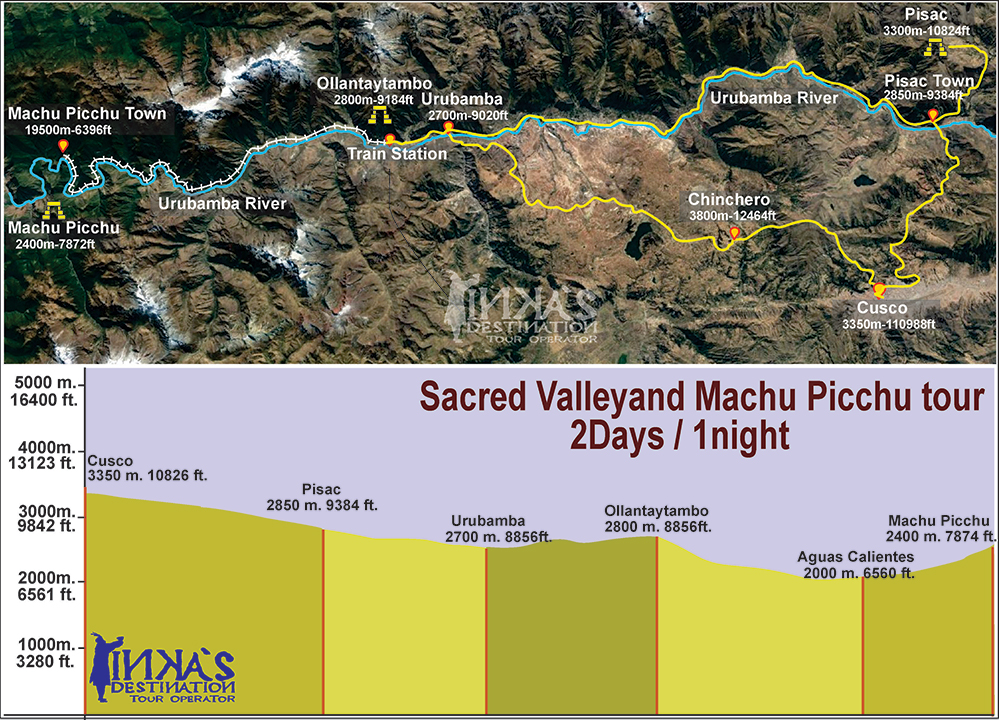 sacred valle and machu picchu map