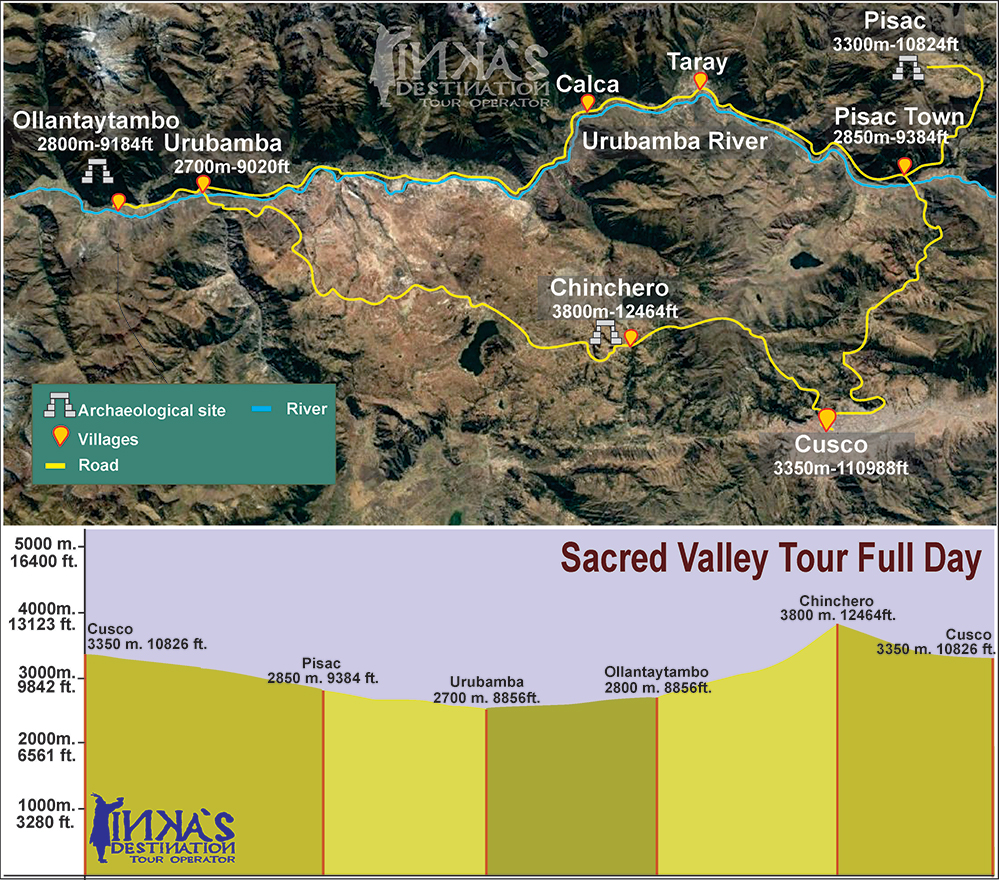 sacred valley tour map